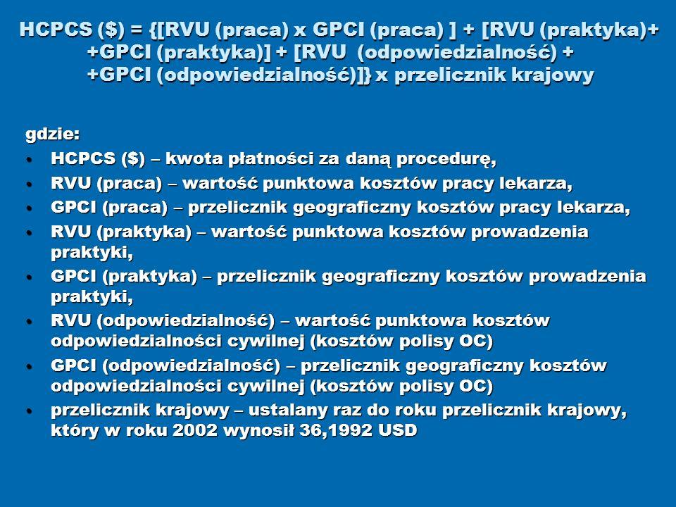 HCPCS ($) = {[RVU (praca) x GPCI (praca) ] + [RVU (praktyka)+